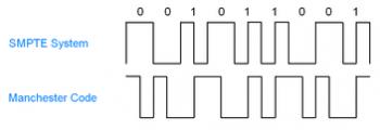 350px-EmbeddedSynchronousSignalling