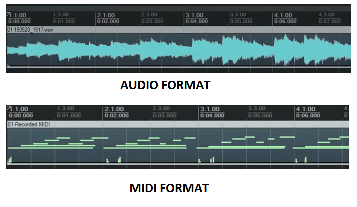 Midi Interface vs Audio Interface
