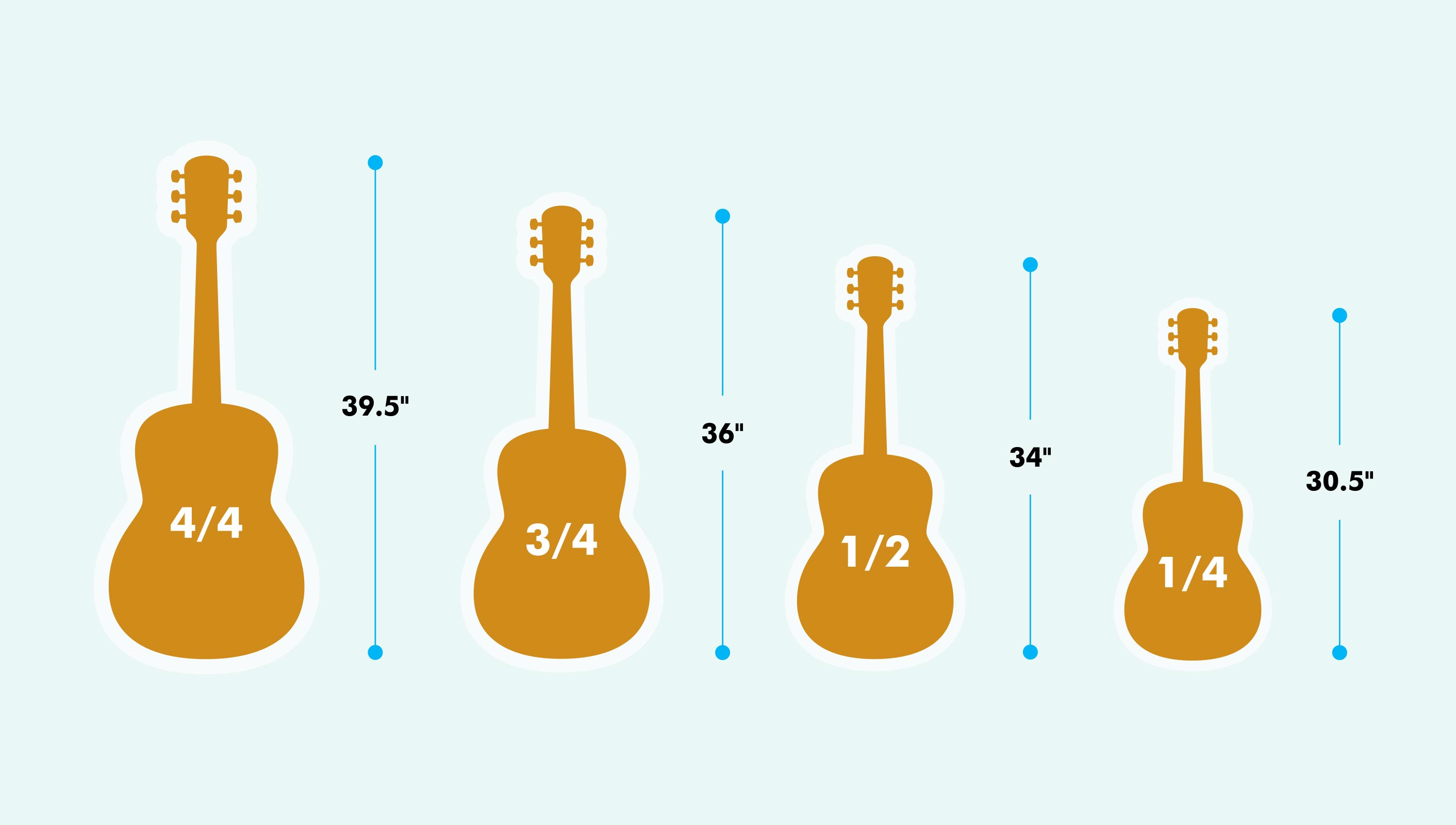 Guitar Size Chart for kids guitar