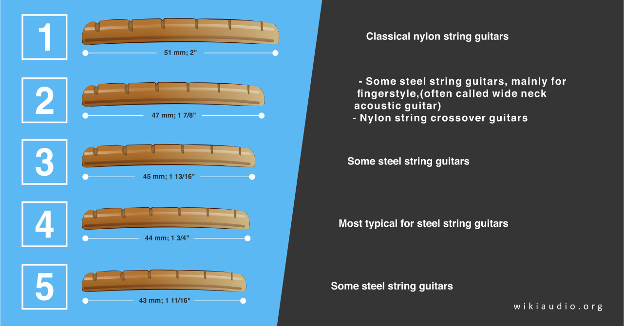 guitar nut measurement chart