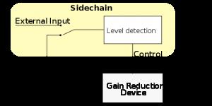 Compressor Sidechain